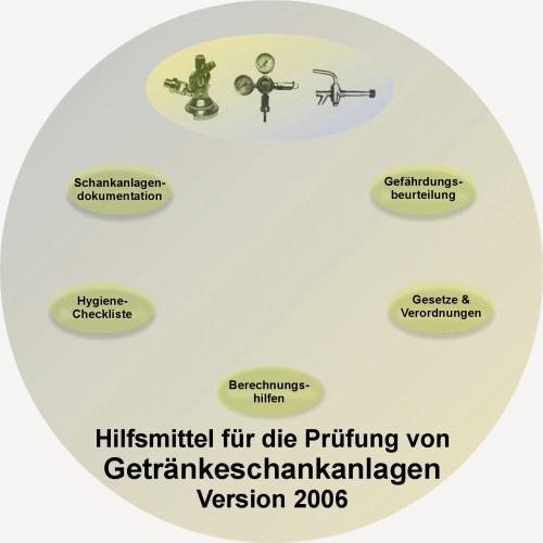 CD Hilfsmittel für die Prüfung von Getränkeschankanlagen